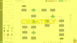 CREATELY una plataforma para realizar diagramas y esquemas visuales
