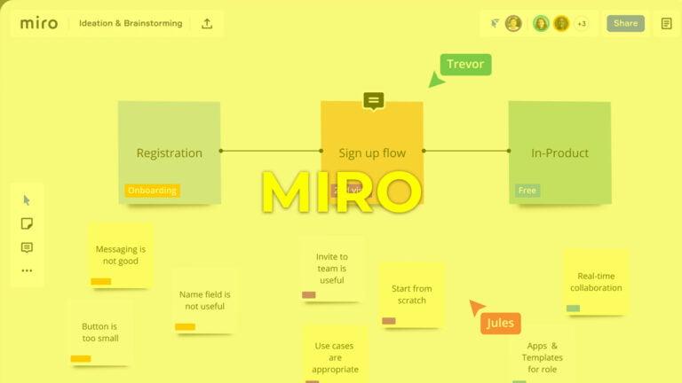 Miro, plataforma para crear esquemas y diagramas visuales  de forma colaborativa y en tiempo real